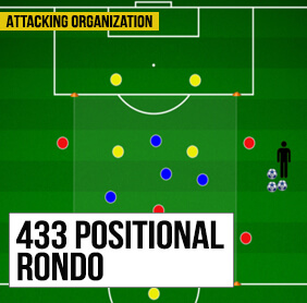 Soccer Positional Games and Rondos