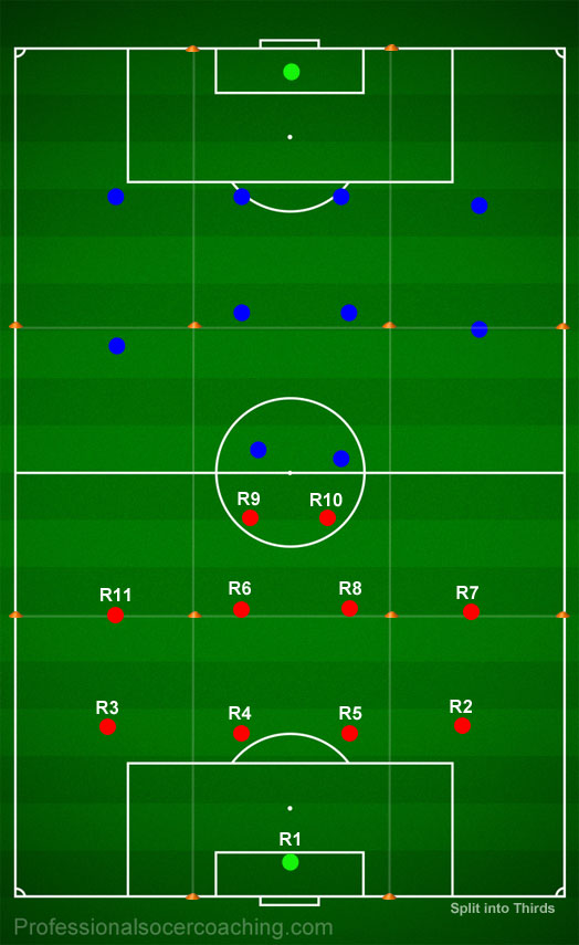 Set up for defending compact in soccer
