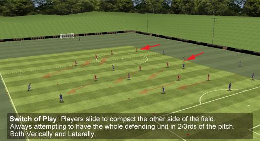 Fotboll Försvar och vara kompakt