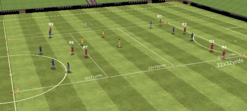 4 3 3 Positional Soccer Rondo