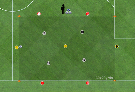 Soccer Transition Game
