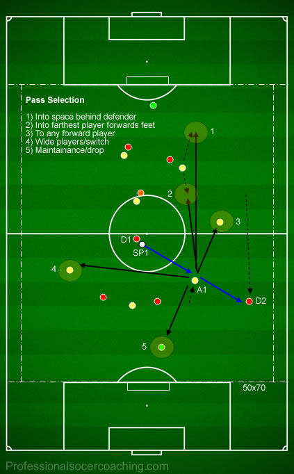 Coach Pass Selection 8vs8www.pro