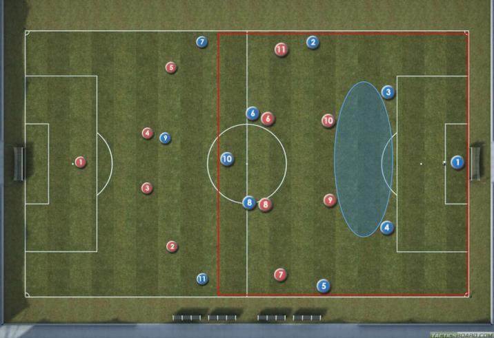 Bygga Play från Back in Soccer