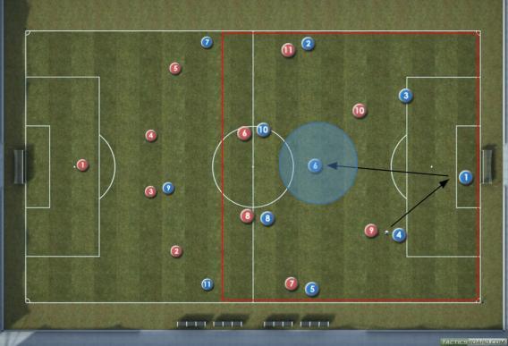 Att handskas med oppositionen fotboll taktik öppna innehav mittfältare