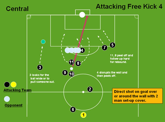 central free kick 1 - free kicks