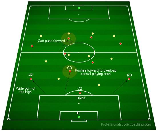 technique de coaching professionnel pdf