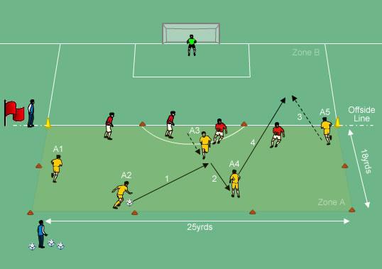 切尔西足球训练