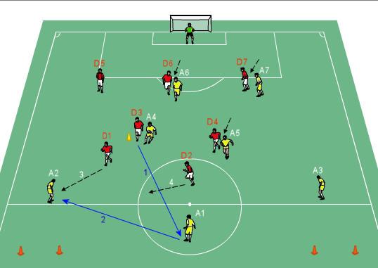 fotbollsövningar för coaching försvara