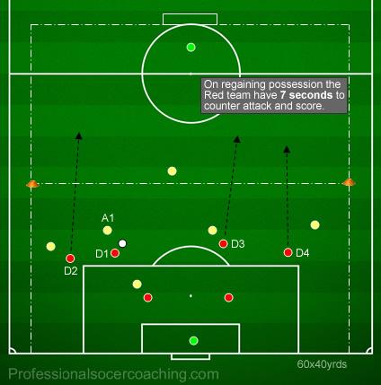 disk attackera fotbollsövningar