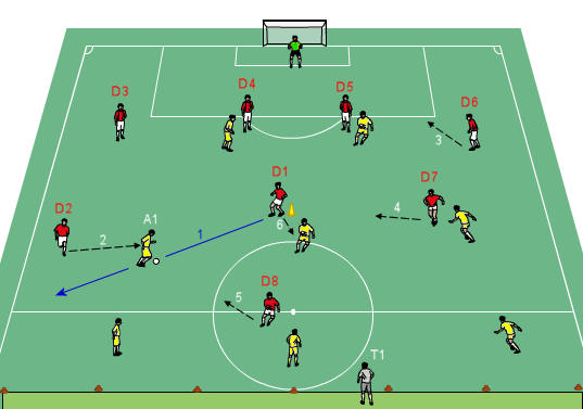 Defending Phases of Play - Professional Soccer Coaching