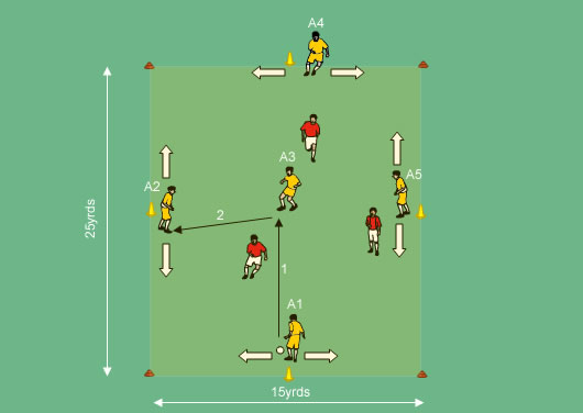 Possession Theory Drill (Diamond)