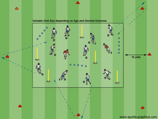 Футболно кондициониране с дриблинг