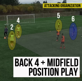 Football Rondos para sa coaching soccer possession