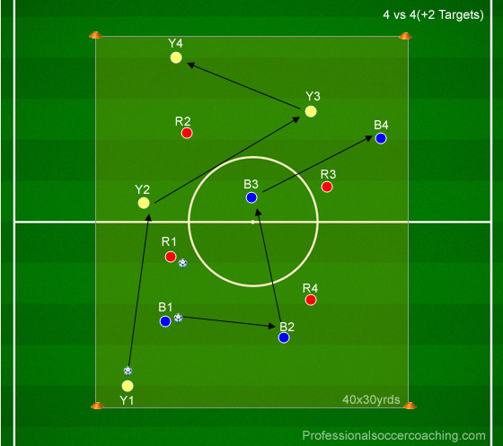 passing and receiving