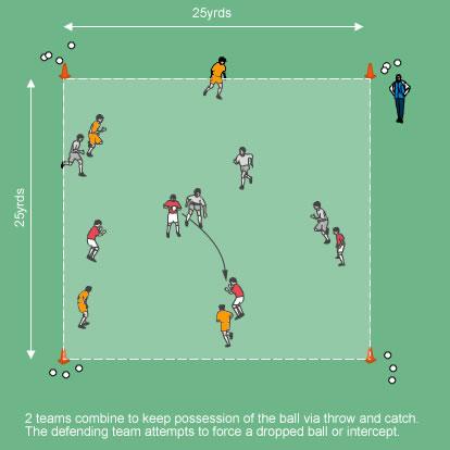Pre-Game Warm-Ups   Soccer Warm Ups