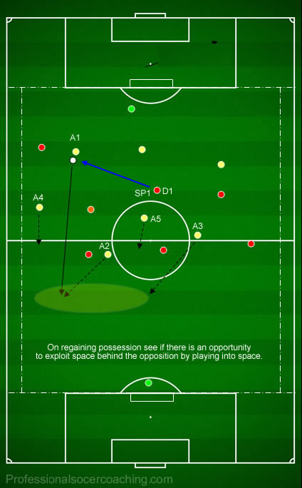 Passing Into Feet Or Space 8vs8