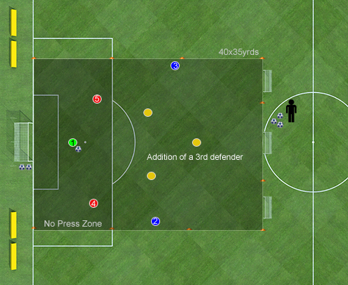 Kucheza Kati Back Passing Patterns