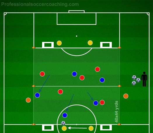 Defenders trycker på - Spela ut från baksidan