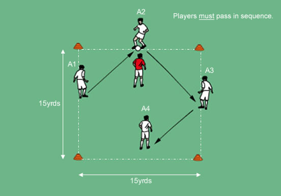 Sequential Possession (Awareness and Vision)