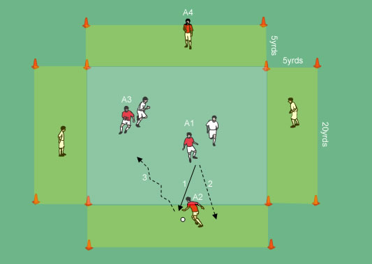 Football Possession And Transition Grid