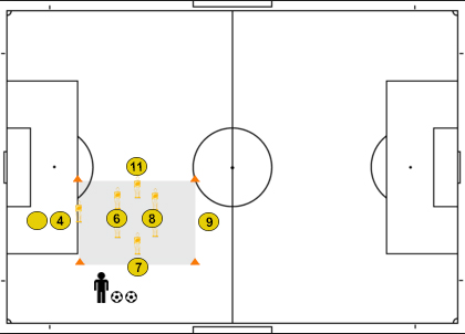 Quick Passing Drill with Support
