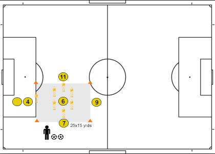 Quick Passing Drill with Support - Instructions and Set-Up