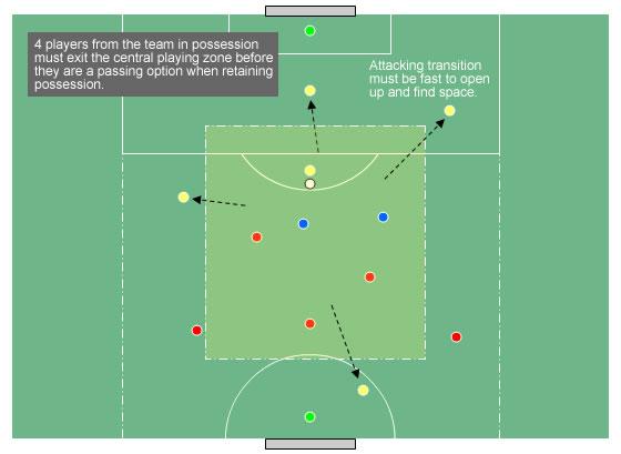 کوچنگ کی شوٹنگ کے لئے فٹ بال مشق