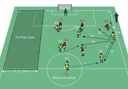 Soccer coaching attacking drills pdf creator
