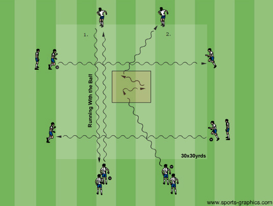 Soccer Conditioning with Running With the Ball