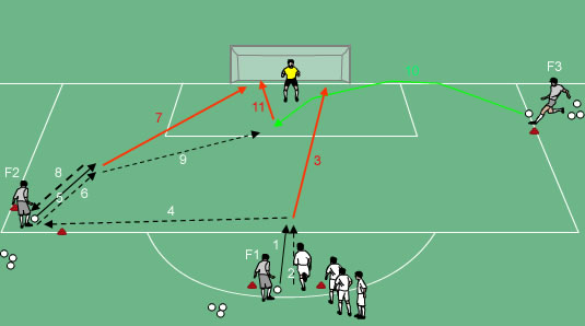Shooting and Fitness Drill  Professional Soccer Coaching