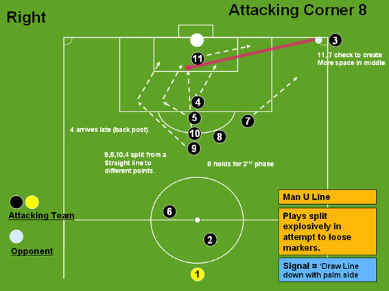 instructions for successfully executing a corner kick in soccer Fifa 17's revamped penalty, free-kick, corner and throw-in systems are  the  analogue stick towards the goal, adding that all-important curve  to make it a  driven kick, hold lb/l1 on the run up  the player you choose can have a  dramatic effect on how successful the aforementioned techniques are,.