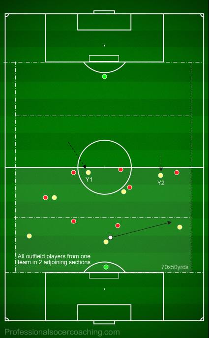 aerob fitness fotbollsövningar