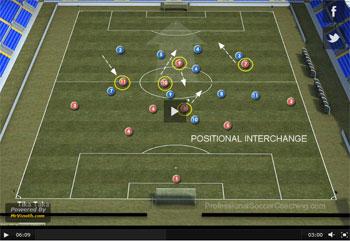 Tika Taka bóng đá