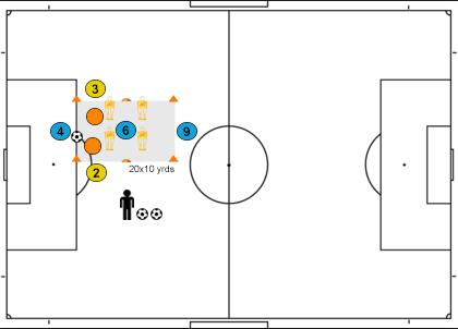 過渡的なロンドサッカードリル-2vs2 + 3
