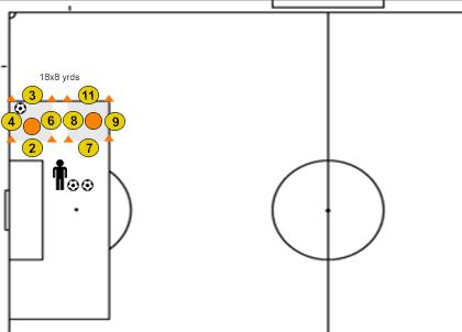Twin Grid Rondo - Soccer Possession Drills