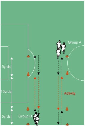 Warm Up Routine 1  Warm Up Drills  Professional Soccer