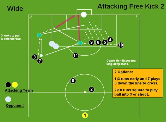 widefreekick2 wide free kick 2 soccer free kicks professional soccer coaching