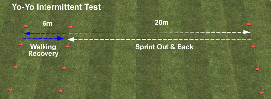 how to run the beep test well