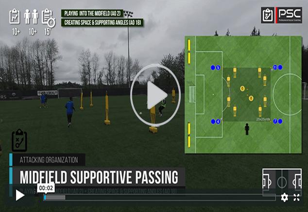 Video di allenamento di calcio