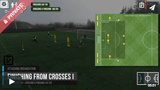 Functional Soccer Drills