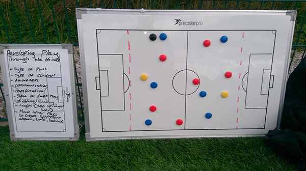 Tactical Soccer Drills