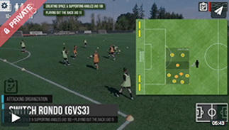 Transition Soccer Drills