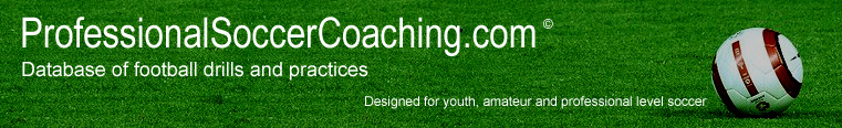 Soccer Drills and Soccer Coaching